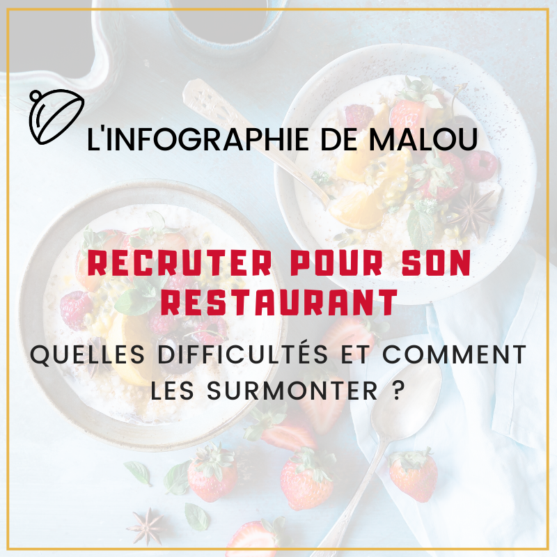 recrutement restauration hotellerie enjeux